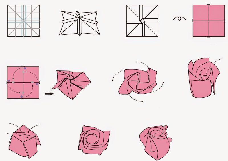 Gut bekannt Die einfachste Anleitung für Origami Blume: Rosen aus Papier GY48