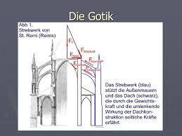 Bildergebnis Fur Gotik Architektur Gotik Architektur Buntglasfenster Bilder