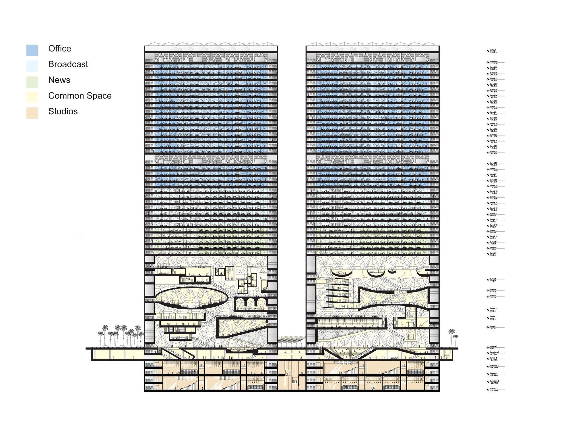 Galería de REX diseña una fachada de sombrillas retráctiles para el fuerte sol del Medio Oriente - 15