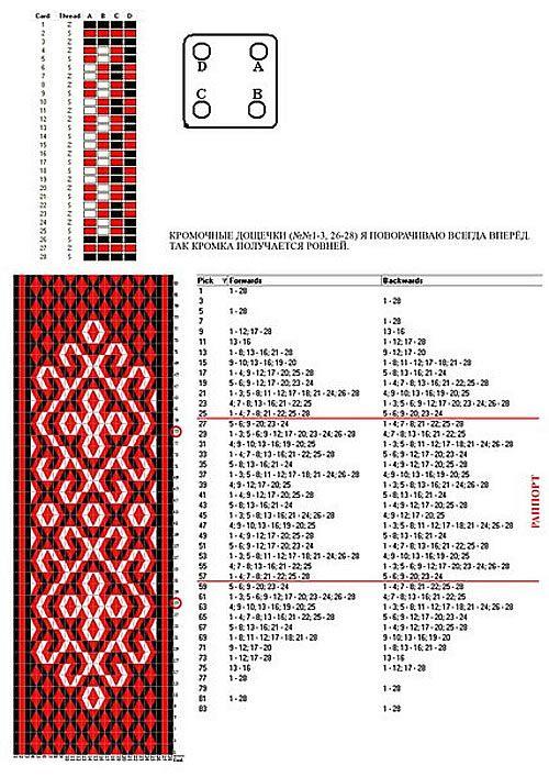 Схемы плетения пояса на дощечках