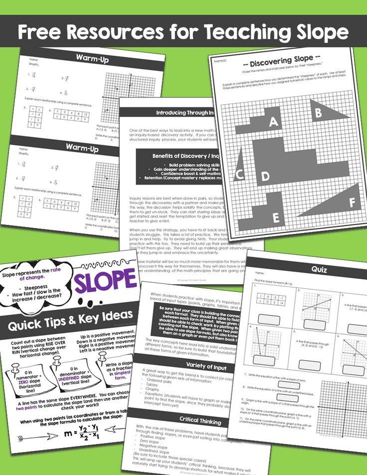 Free guide to teaching slope of a line in Algebra