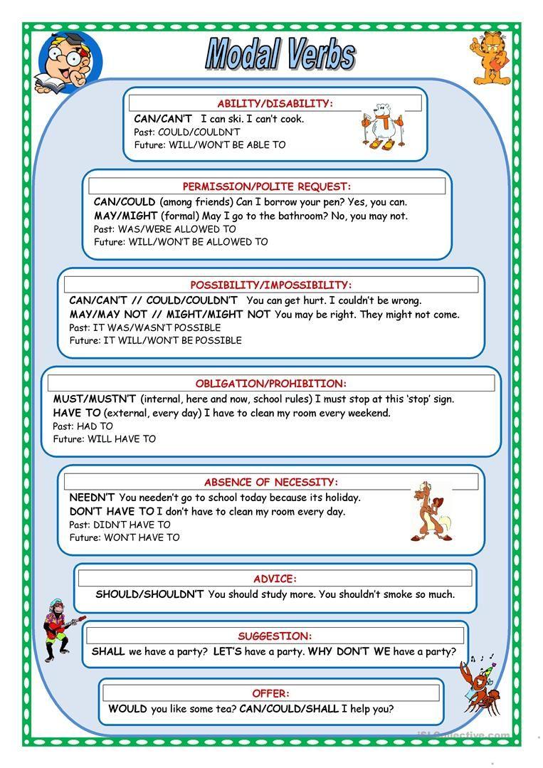 Modal Verbs Verb Modal Learn English
