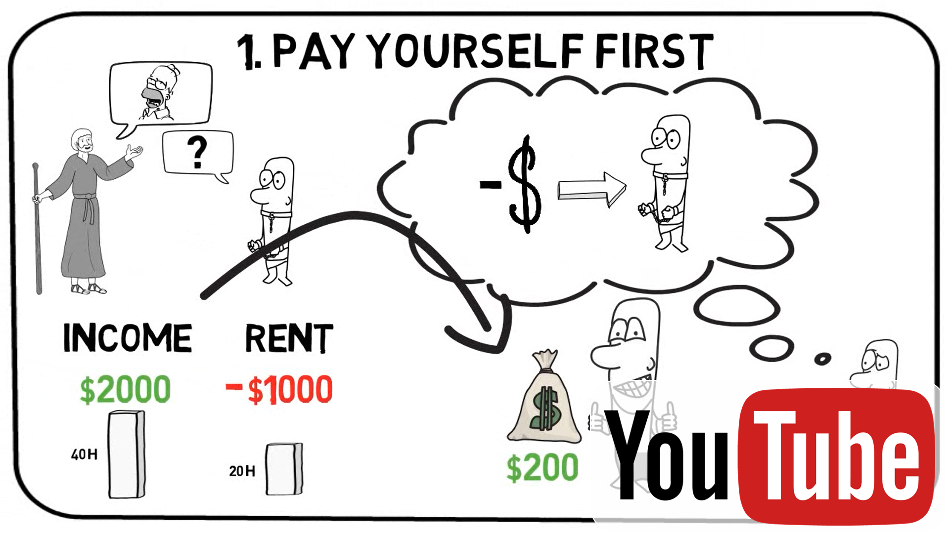 pay yourself first investing investing for beginners investing money investing in your 20s investing in your 30s saving money ideas saving money tips  [ 1915 x 1081 Pixel ]