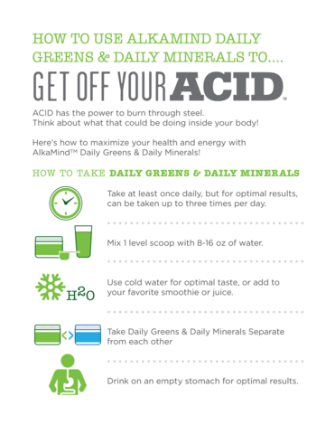 Get Off Your Acid 7 Day Cleanse Alkamind Natural