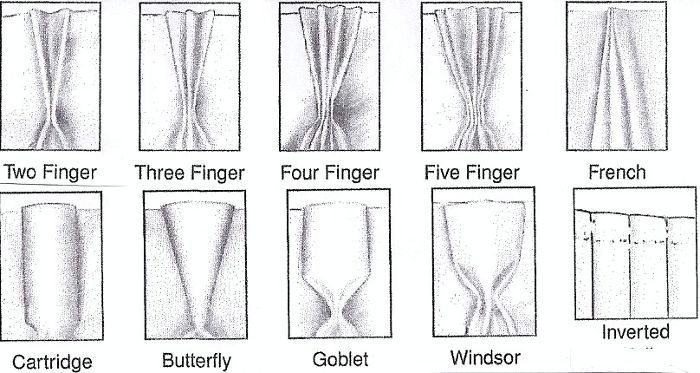 What Type Of Drapery Pleat Design Pinterest Window Inverted D Elegant Pinch