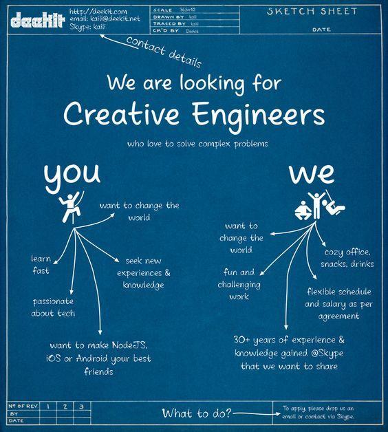 Job Ad Creative Engineer Tallinn Full Time Work Deekit Ou Too Toopakkumised Ja Karjaar Cv Online Stellenanzeigen Stellensuche Stellenausschreibungen