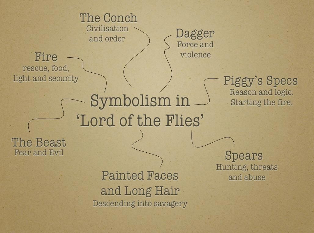 conch symbolism