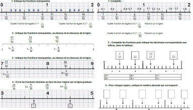 Une séquence sur les fractions (avec des droites graduées ...