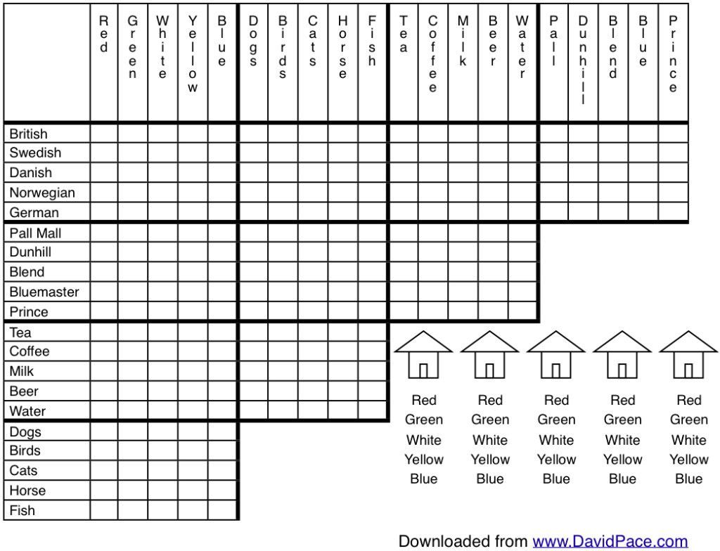 Einstein Logic Puzzle Chart Math Logic Puzzles Logic Puzzles Logic And Critical Thinking [ 784 x 1024 Pixel ]