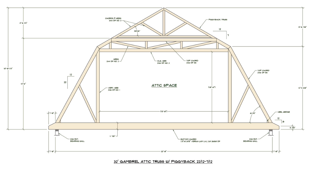 Barn Roof Styles Google Search In 2020 Attic Truss Roof Truss Design Roof Trusses
