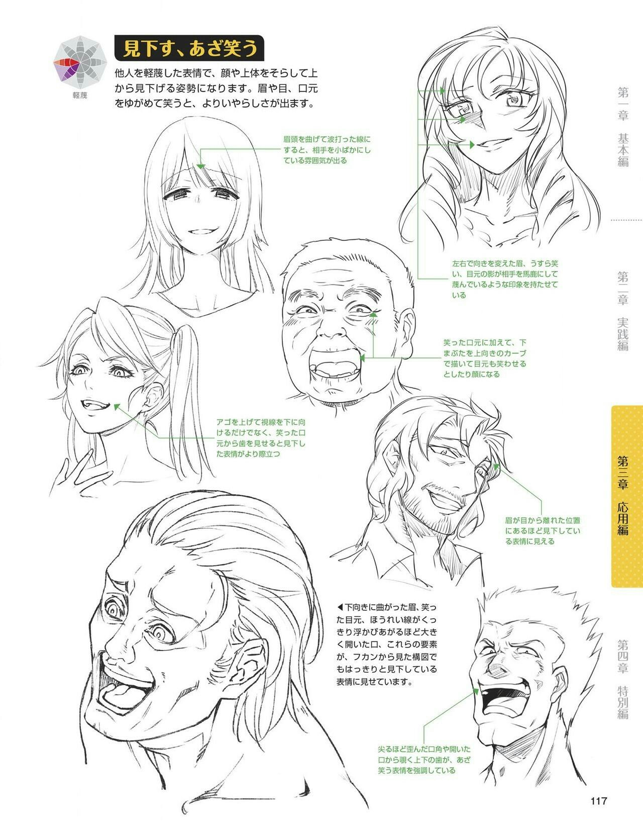 Eyebrows laughing Manga drawing tutorials, Face drawing