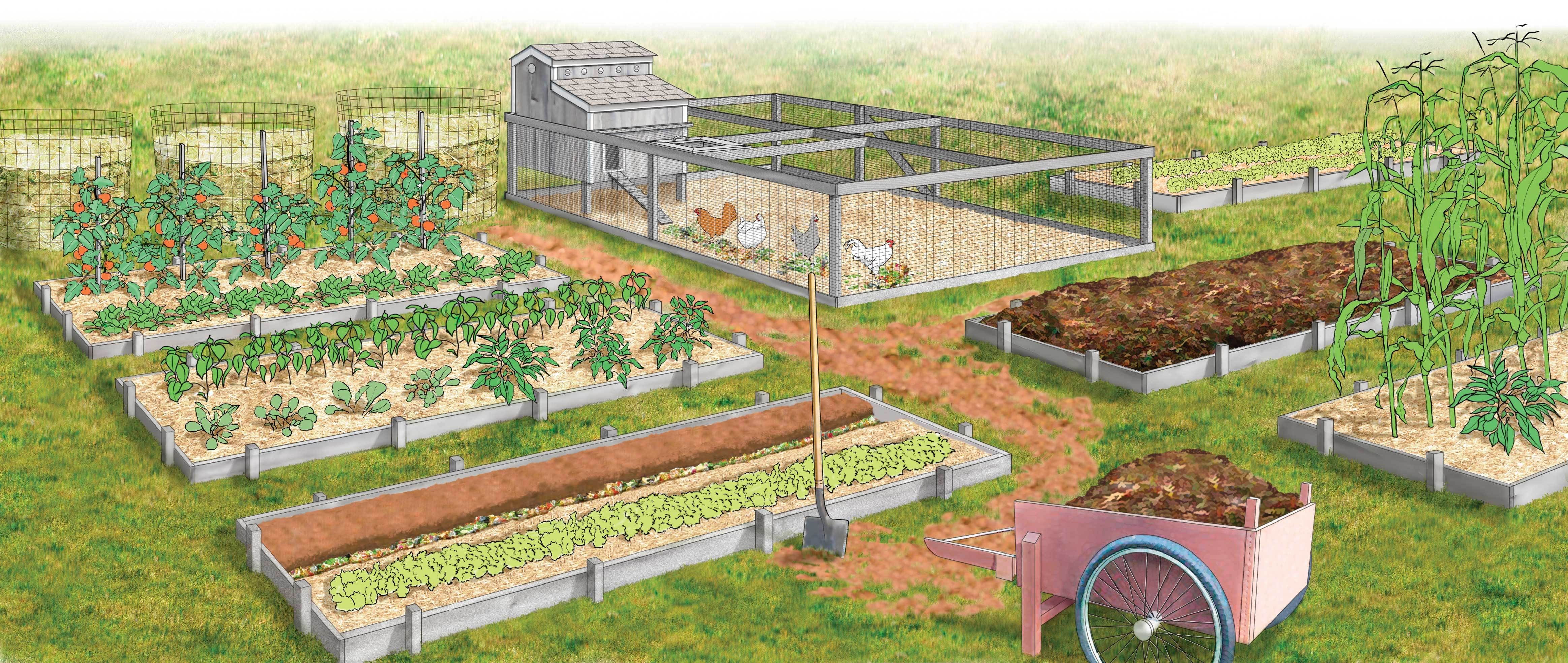 28 Farm Layout Design Ideas To Inspire Your Homestead 400 x 300