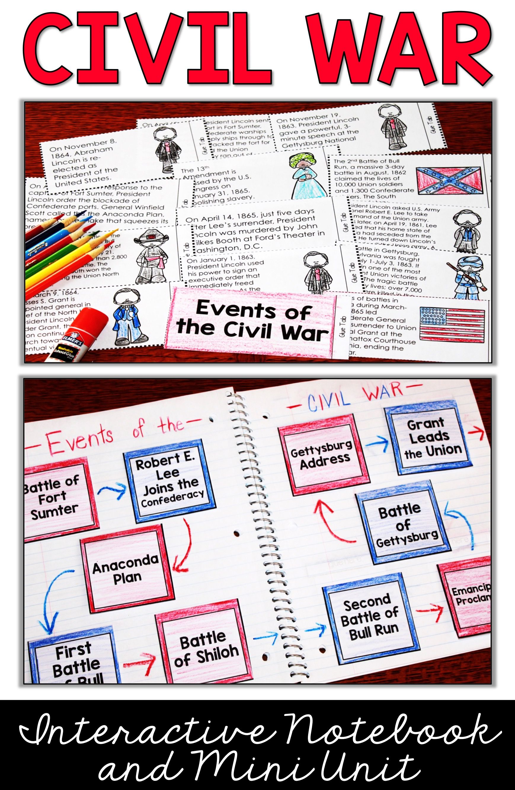 Study Of The Civil War With These Fun Civil War Activities And Ideas For Kids Learn The Causes Of Civil War Activities Civil War Timeline Teaching Us History Civil war worksheets elementary