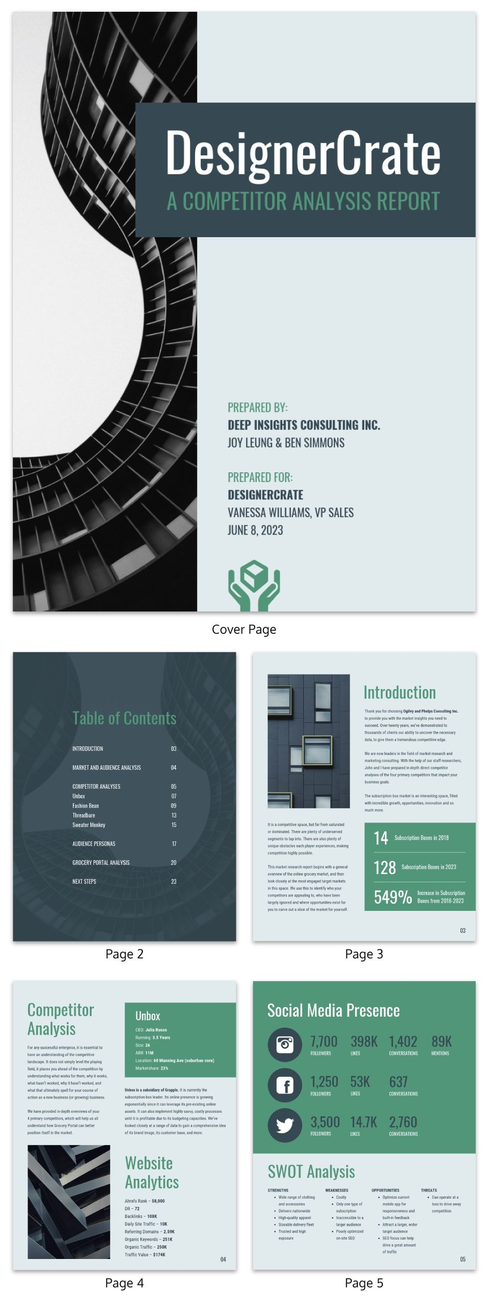Consulting Report Templates Venngage Report Design Template Competitor Analysis Report Template