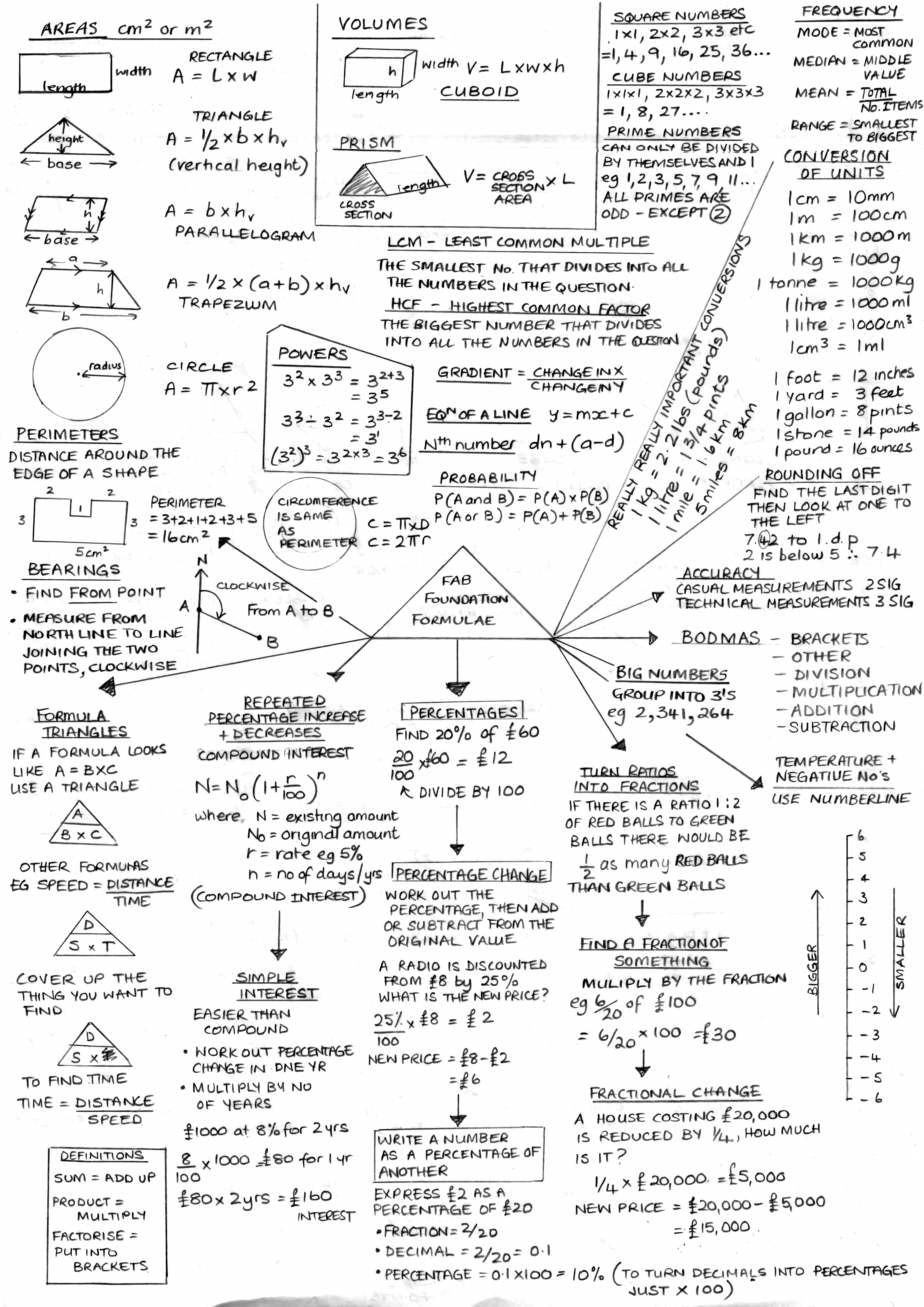 Gcse Maths Revision Resources Gcse Foundation Maths Gcse Maths Revision Gcse Math [ 9354 x 6614 Pixel ]