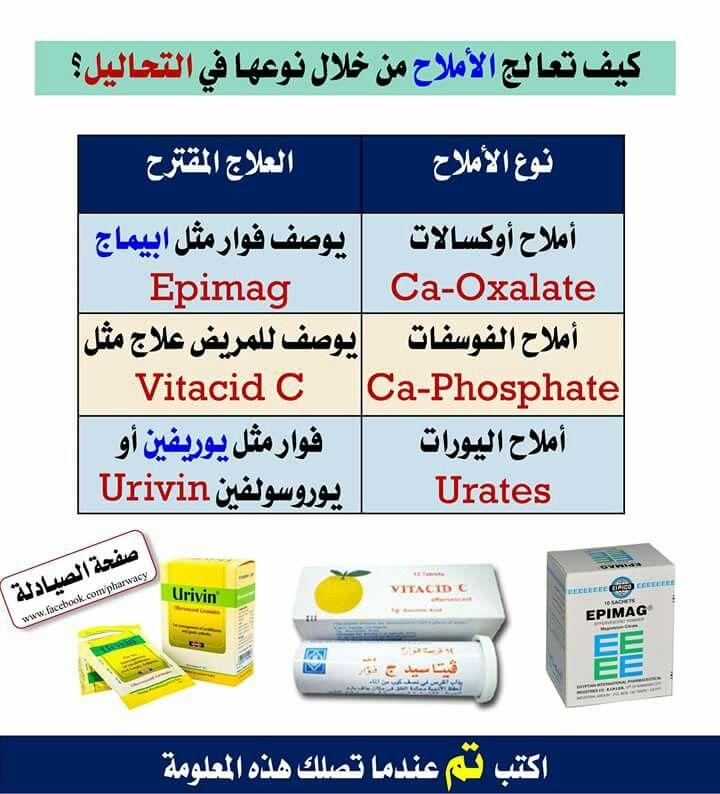 Pin By Noble On متعة العلم 3 Pharmacy Medicine Beauty Vitamins Medical Information
