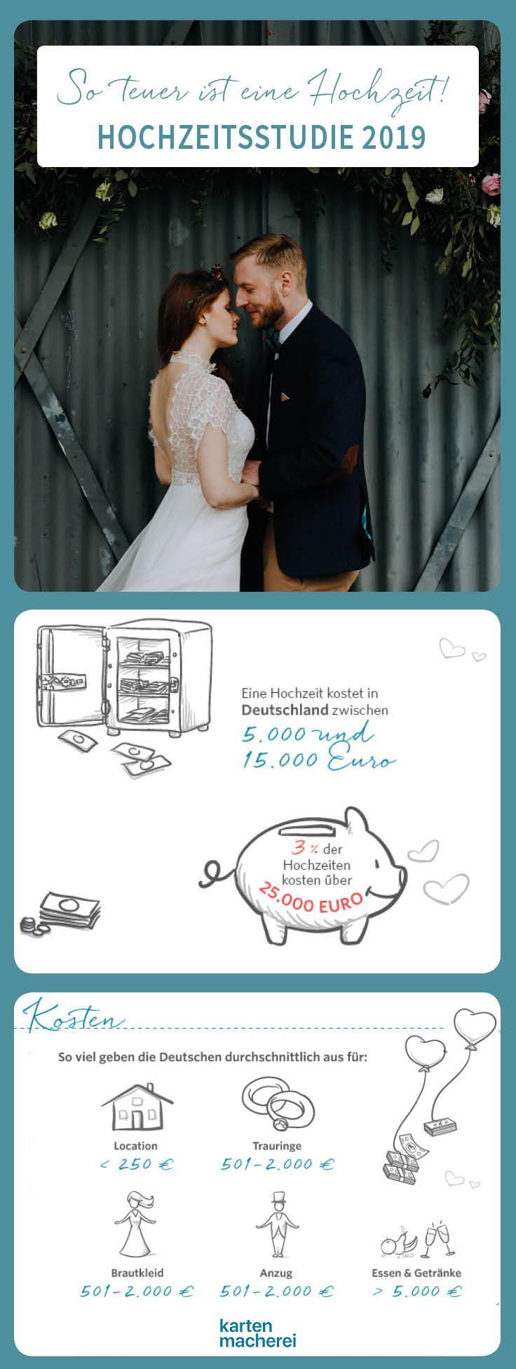 So Teuer Ist Eine Hochzeit Wirklich Wir Verraten Euch Wie Gross Das Budget Der Brautpaare In Deutschland 2019 Ist Und Wie Vie Hochzeit Kosten Hochzeit Heiraten