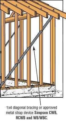 Diagonal Bracing Jpg Carport Plans Frames On Wall Shed