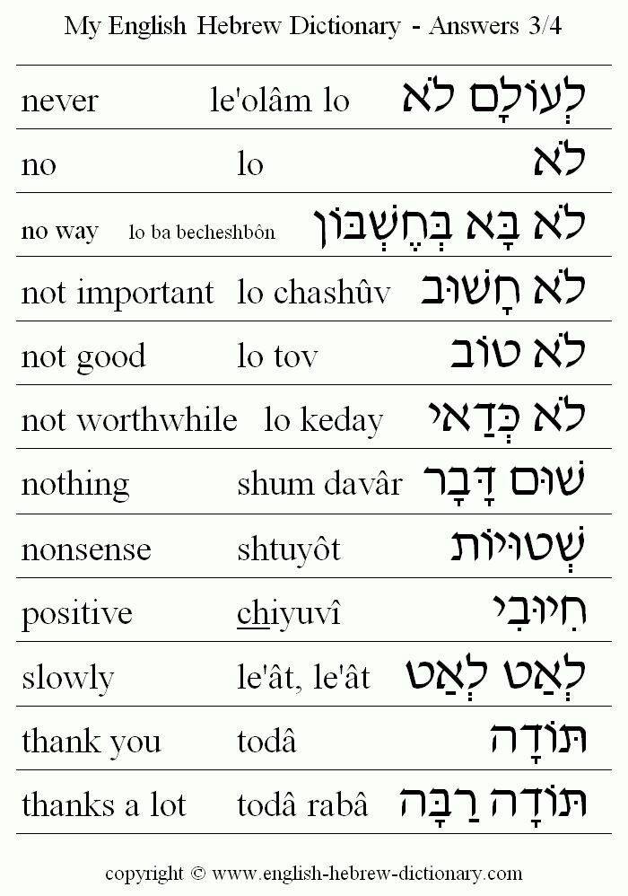 Learning Hebrew | YAHUAH GOD & YAHUSHA CHRIST! | Pinterest ...