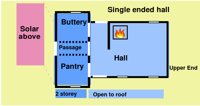 Single bad hall