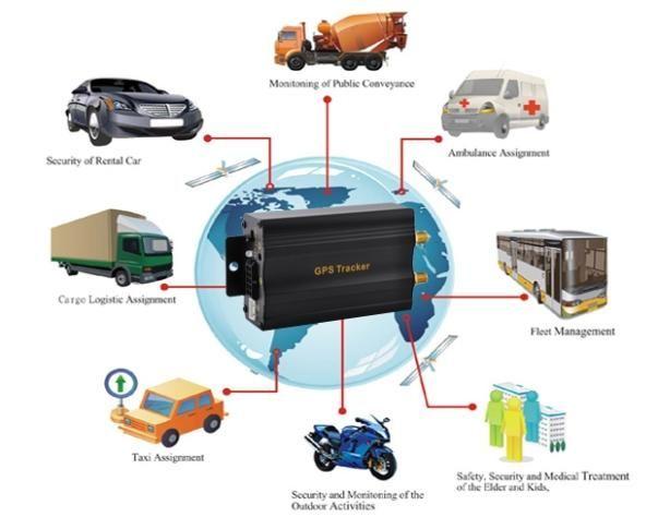 Gps Vehicle Tracker For Multiple Vehicles Gps Vehicle Tracking Gps Tracking Vehicle Tracking