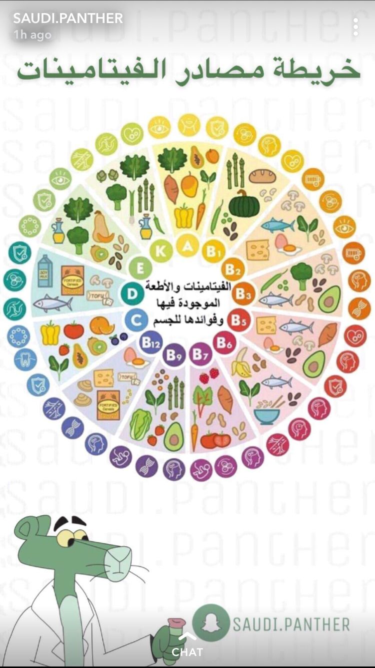 Pin By Said Kharchach On Health صحة Health And Fitness Tips Health Fitness Nutrition Health Facts Fitness