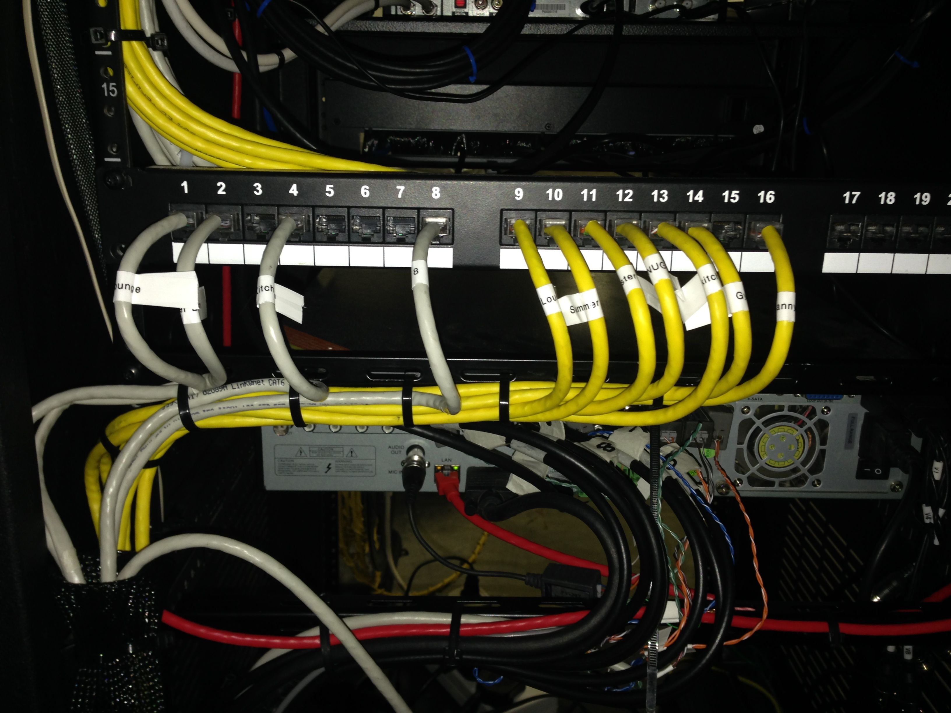 Cabling Secured To Lacing Bar So That No Movement Can Be Made On Connections To The Rear Patch Bay On This Systems Computer Network Networking Cable Management