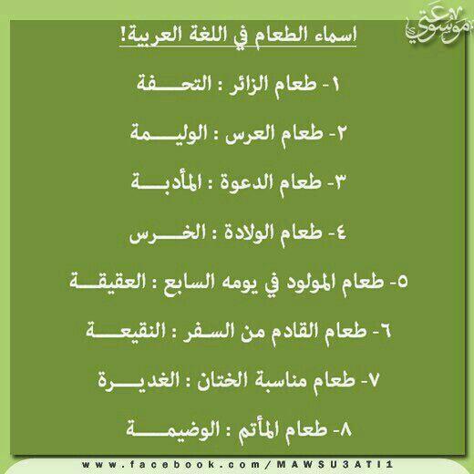 Pin Von خياطة و فنون ليلى Auf اللغة العربية Lernen Arabisch