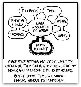 Xkcd Cartoon Reminds Users To Log Out For Better Security Read My Email Computer Humor Take My Money