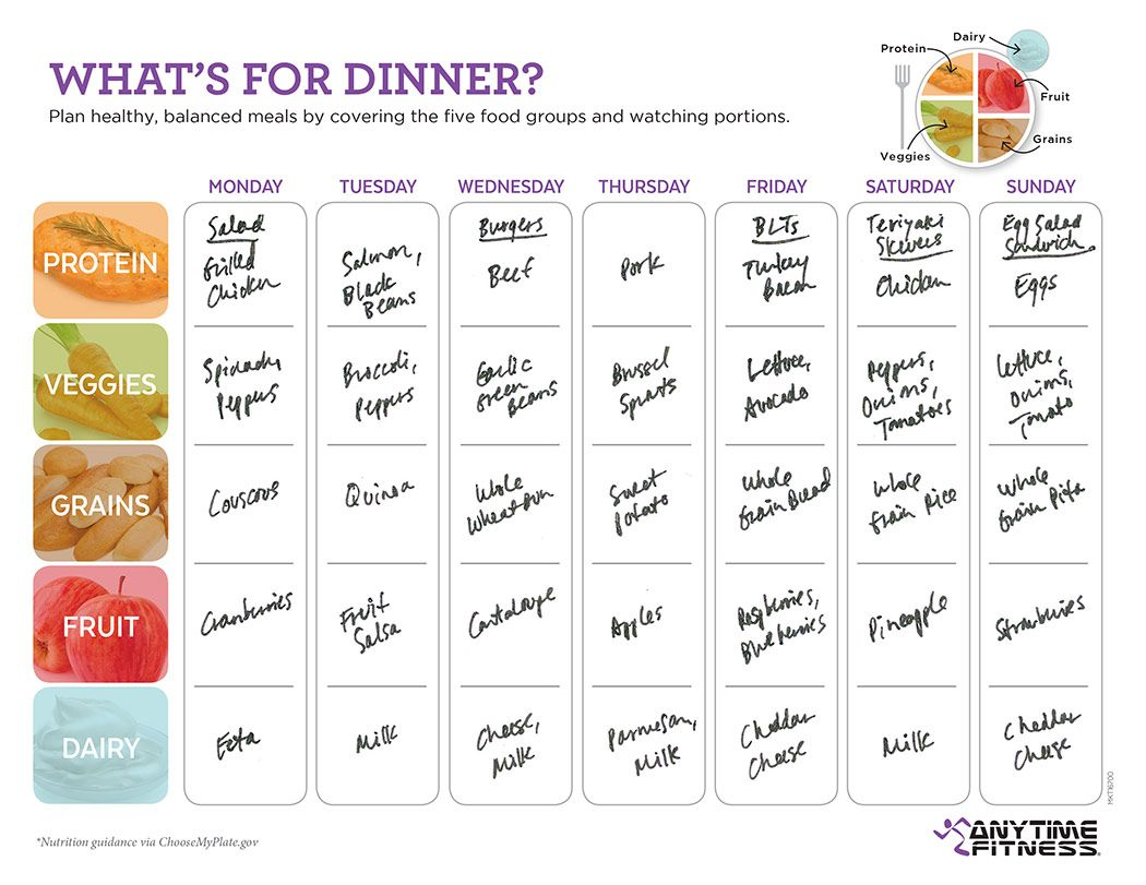Example Meal Planner