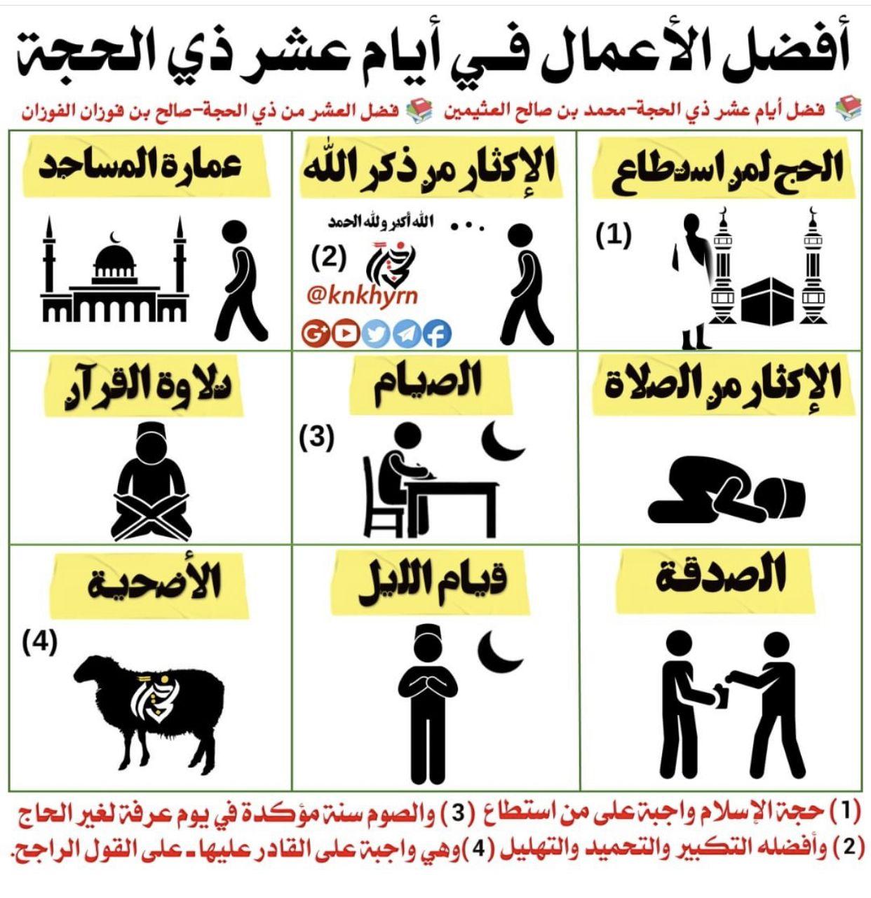 Pin By Awatefsalem On Muslim Prayer Muslim Prayer Faith Prayers