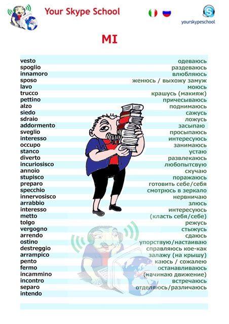 I Verbi Riflessivi In Russo Italiano Voc Yss Materiali