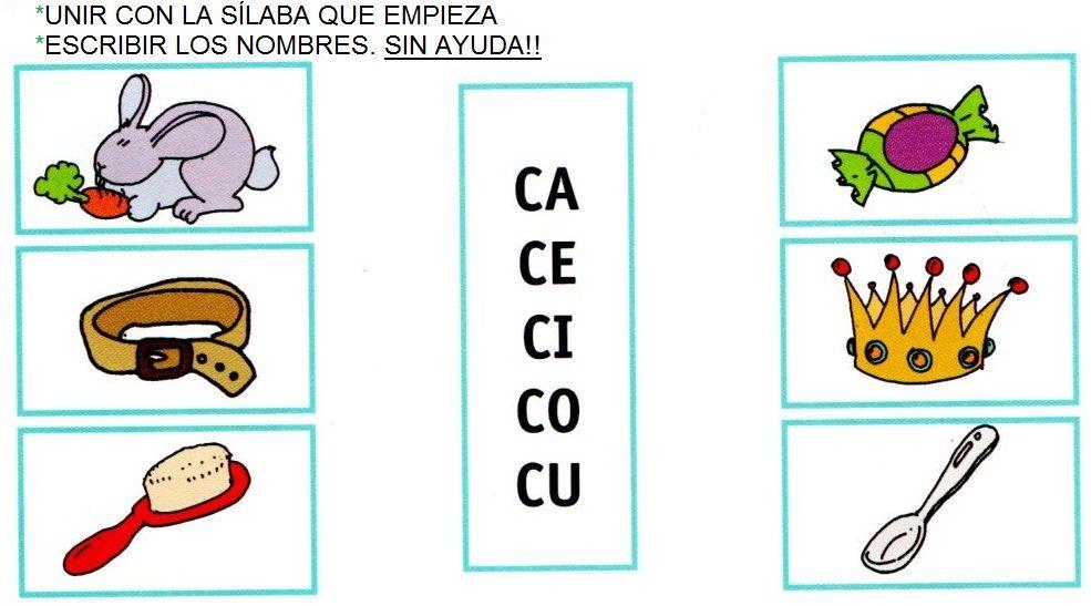 Sílaba inicial CA CE CI CO CU Silabas Letra c Lenguaje