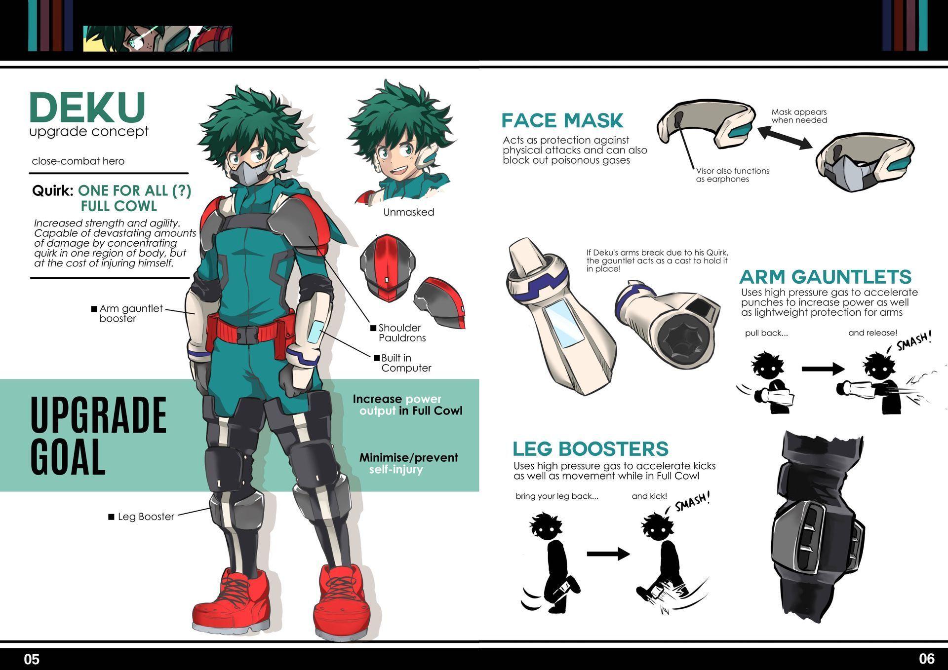 Izuku The Mighty One Chapter 10 School Festival My Hero Hero My Hero Academia Costume