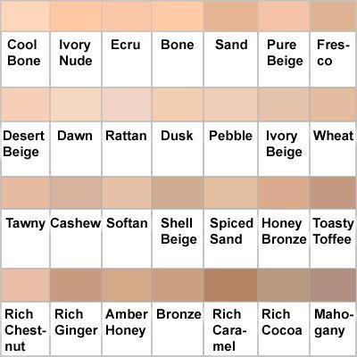 Estee lauder double wear foundation dupes also  colour chart  am in pebble rh pinterest