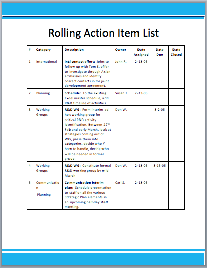 Rolling Action Item List Template | Good God, good food, good bod, let ...