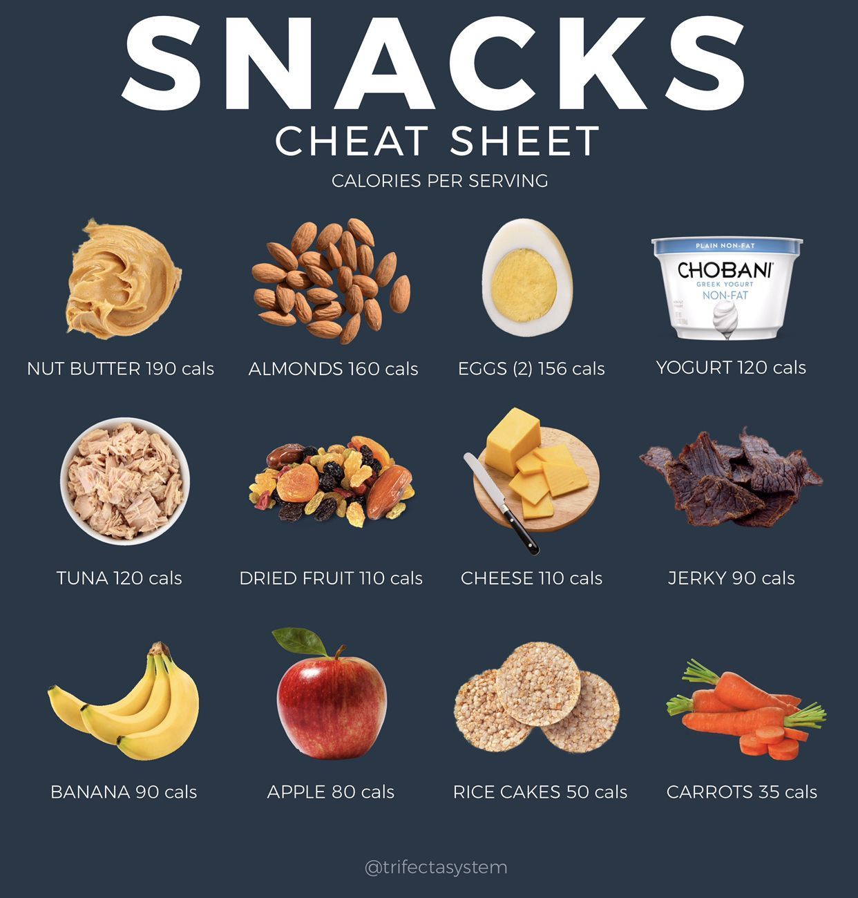 the best snacking food for dieting