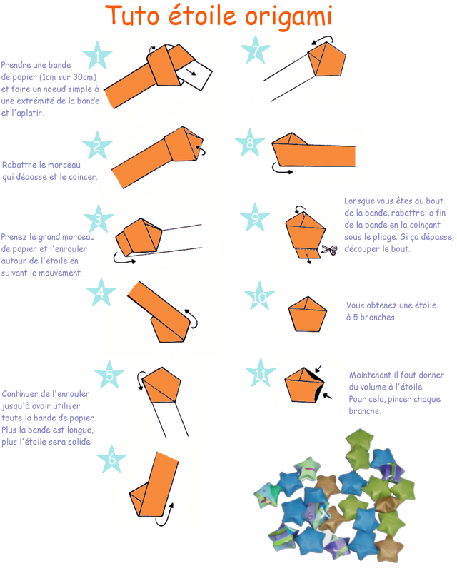 explication origami etoile