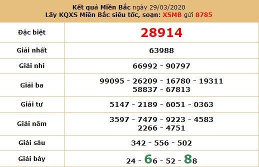 dự đoán xsmb hôm nay 30-3-20209