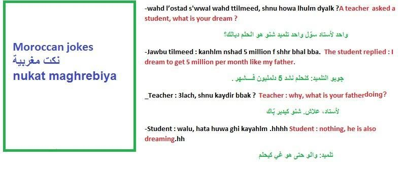 Moroccan Arabic Jokes Learning Arabic Moroccan Arabic Arabic Jokes