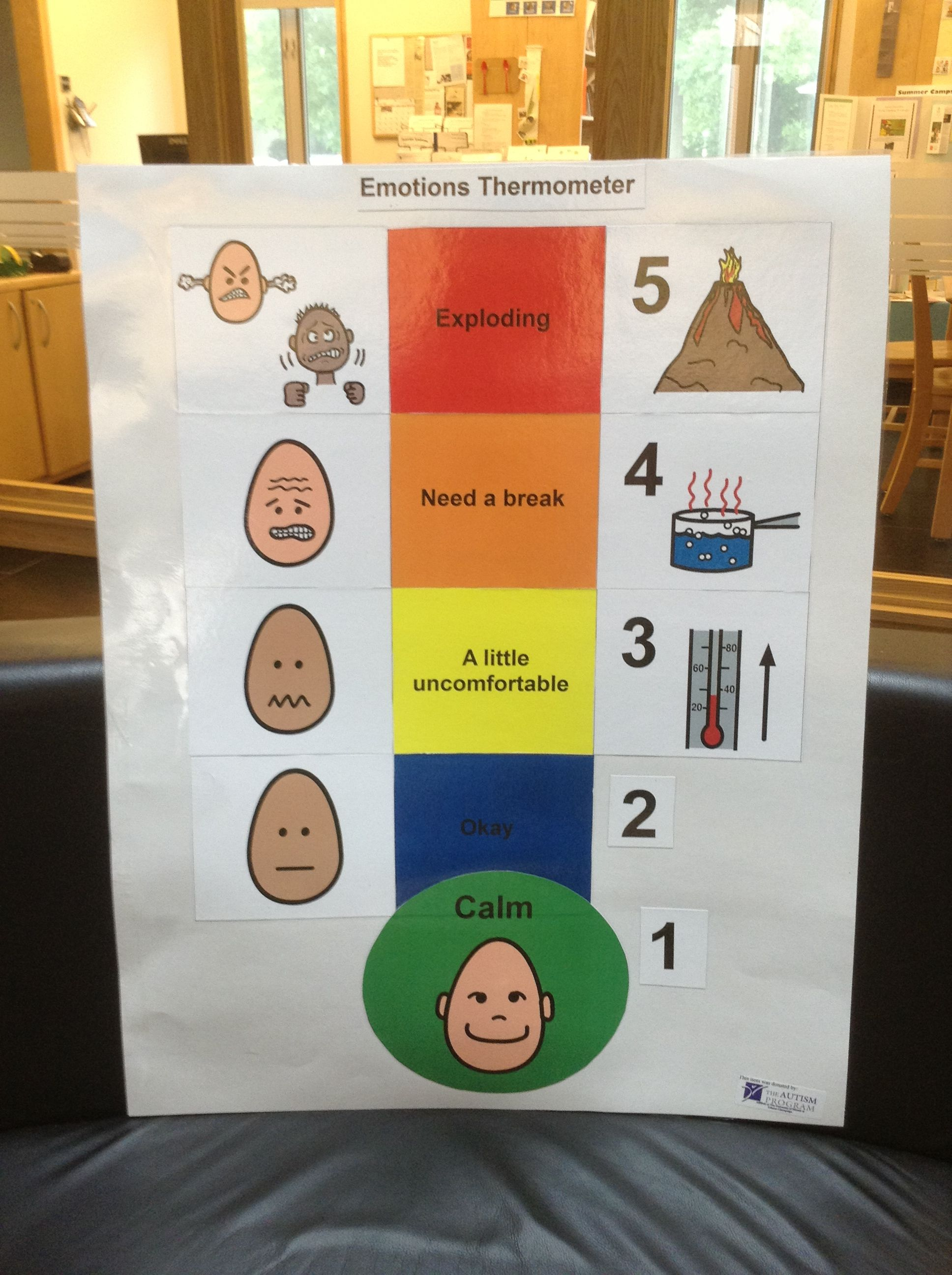 Poster Sized Emotions Thermometer