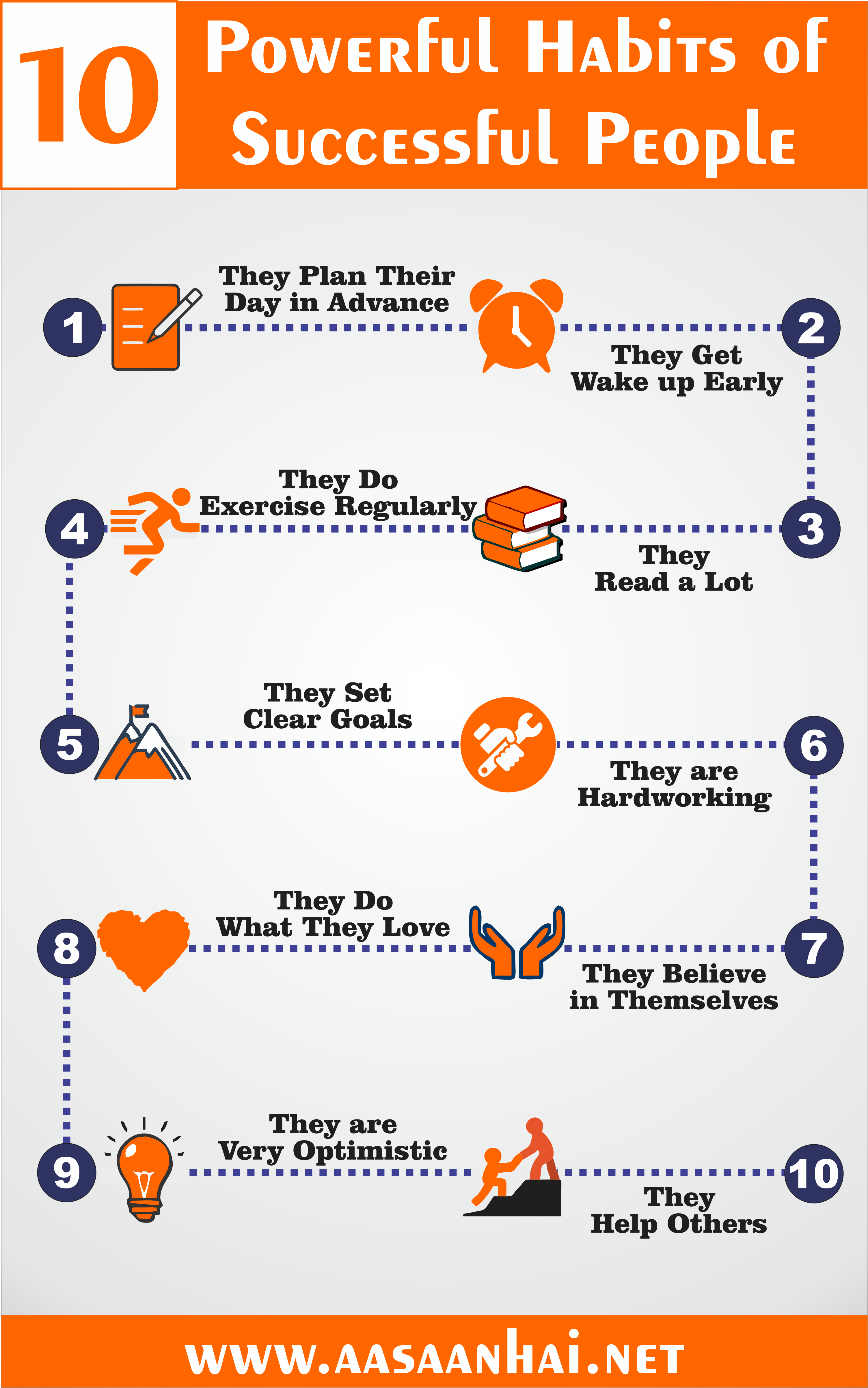 10 Powerful Habits Of Successful People