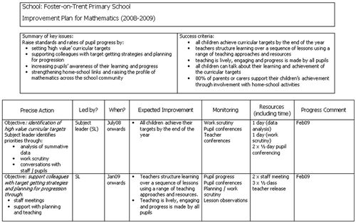 Excellence in Mathematics Leadership - Primary Course School - example of performance improvement plan
