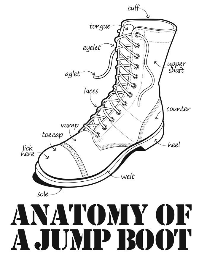 Anatomy Of A Jump Boot  Zazzle Com  Bootblackcans