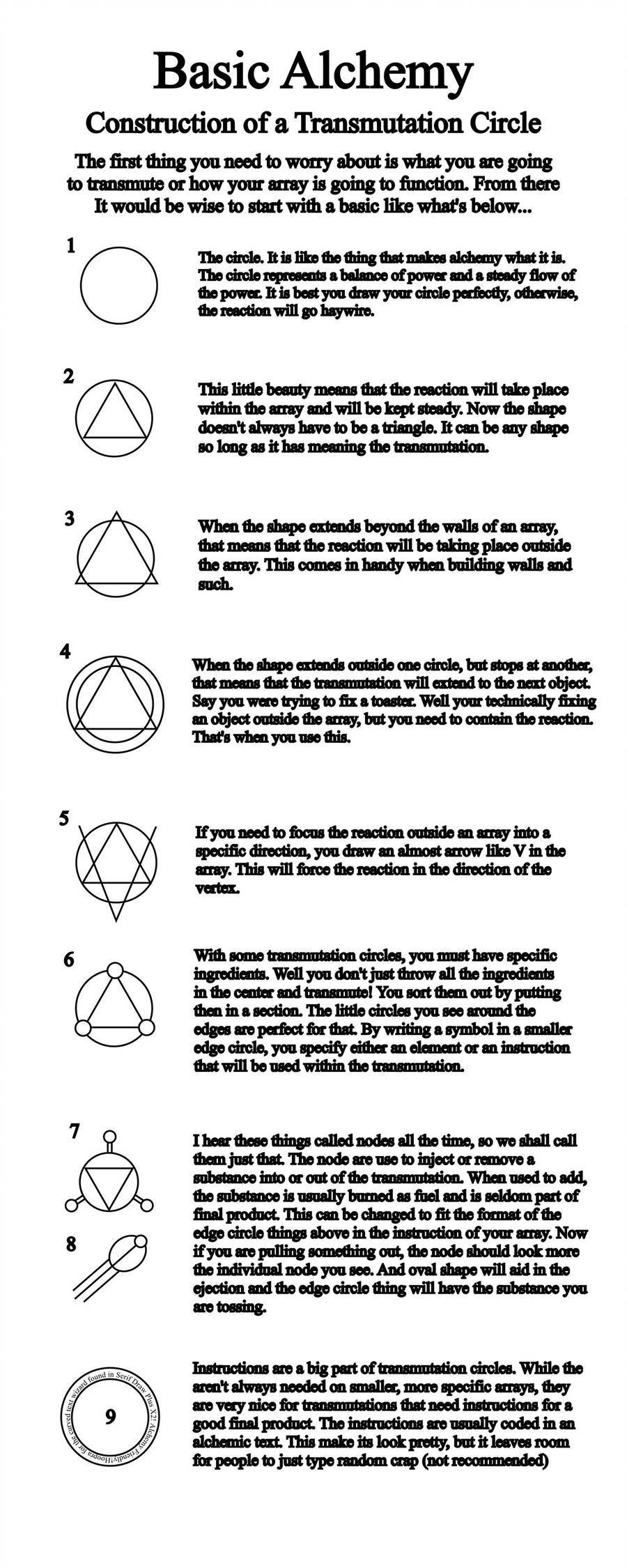 Transmutation Circle Tutorial By Notshurly Alchemy Symbols Transmutation Circle Alchemy