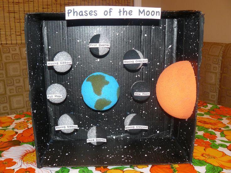 actividades fases de la luna infantil - Buscar con Google ...