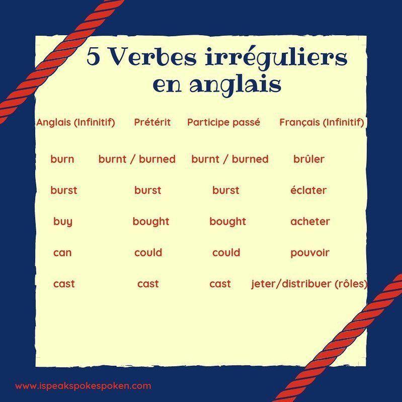 Comment Apprendre L Anglais En 3 Mois Comment Apprendre L Anglais Apprendre L Anglais Apprendre L Allemand
