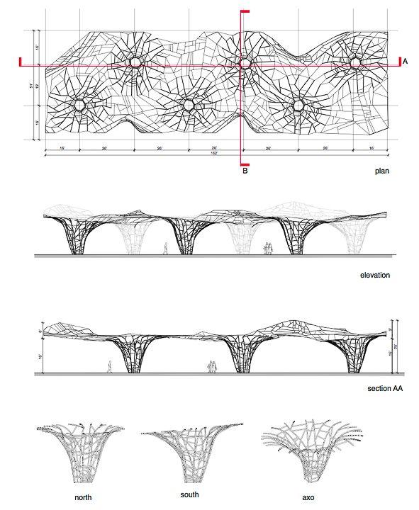 Desain Taman Kota  melk landscape architecture urban design soundscape