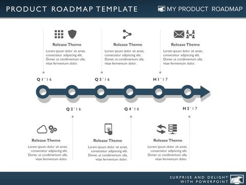 product strategy development cycle plan project roadmap agile management map process diagram technology