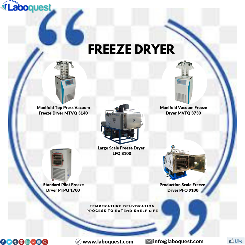 Laboquest advance temperature dehydration process to extend